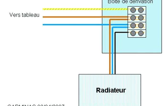 Radiateur Concorde Rosace Avis Altoservices