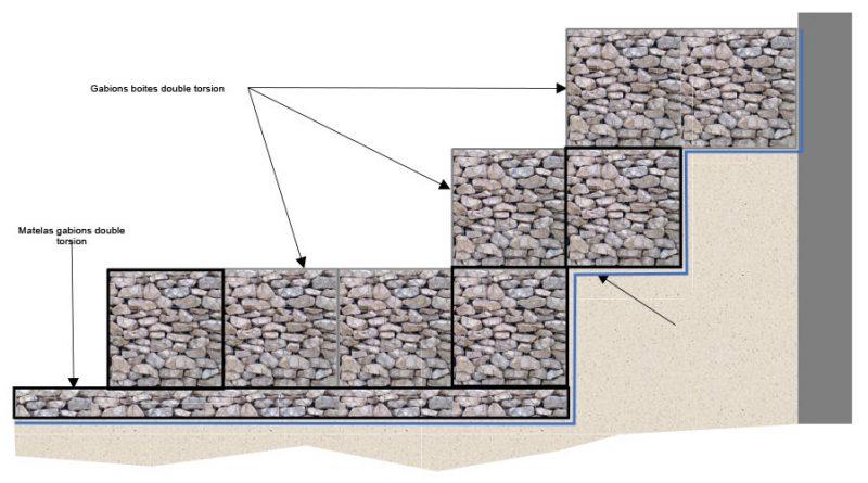 leroy merlin gabion altoservices. Black Bedroom Furniture Sets. Home Design Ideas