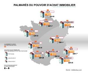Plus grandes villes de france