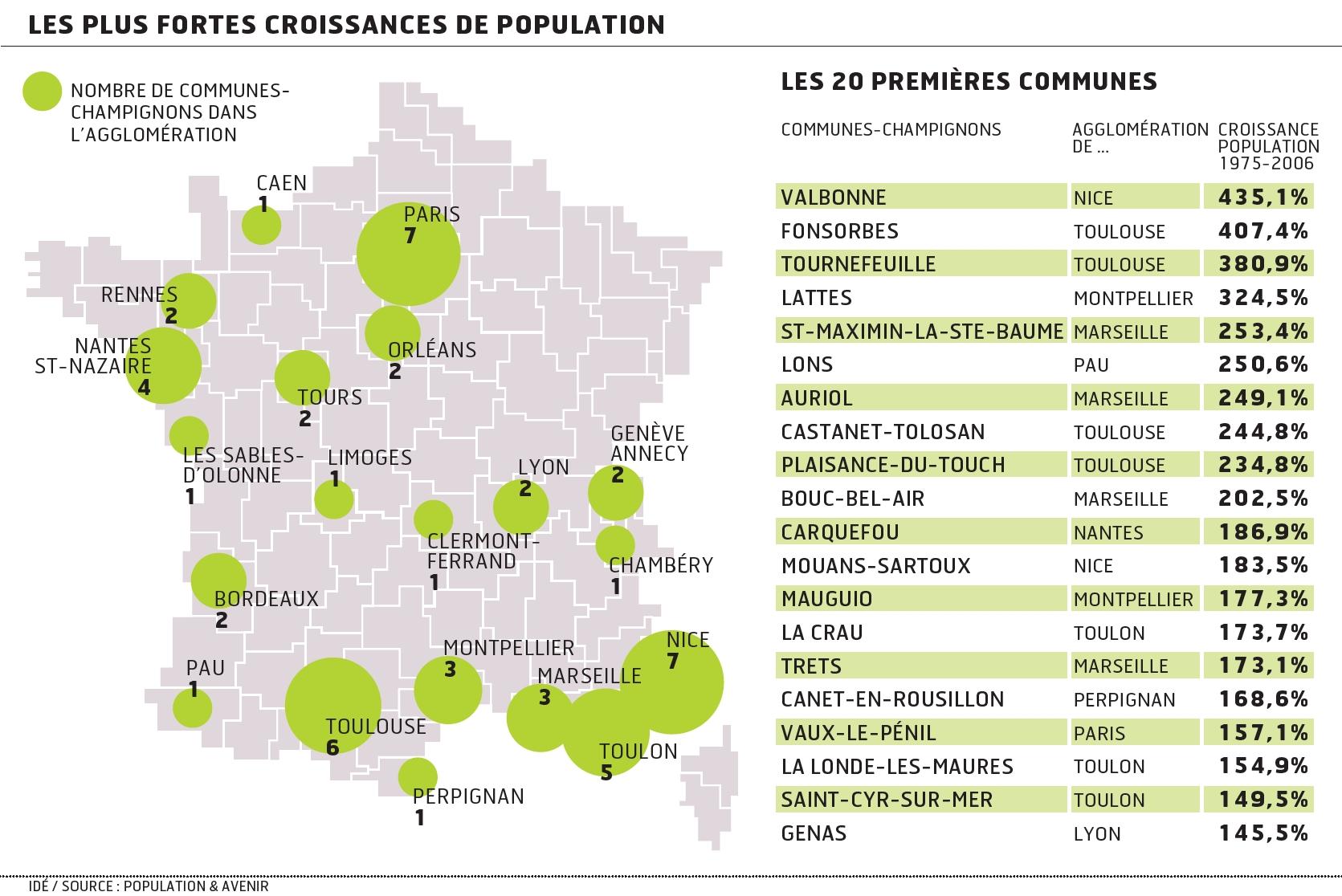 Les ville française