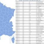 Liste des departements francais et leur prefecture